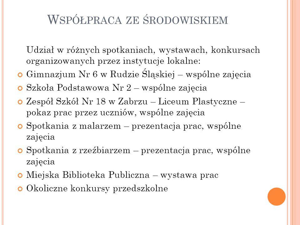 W SPÓŁPRACA ZE ŚRODOWISKIEM Udział w różnych spotkaniach, wystawach, konkursach organizowanych przez instytucje lokalne: Gimnazjum Nr 6 w Rudzie Śląsk