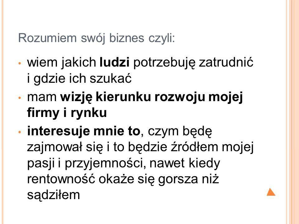PIRAMIDA POTRZEB MASLOW'A