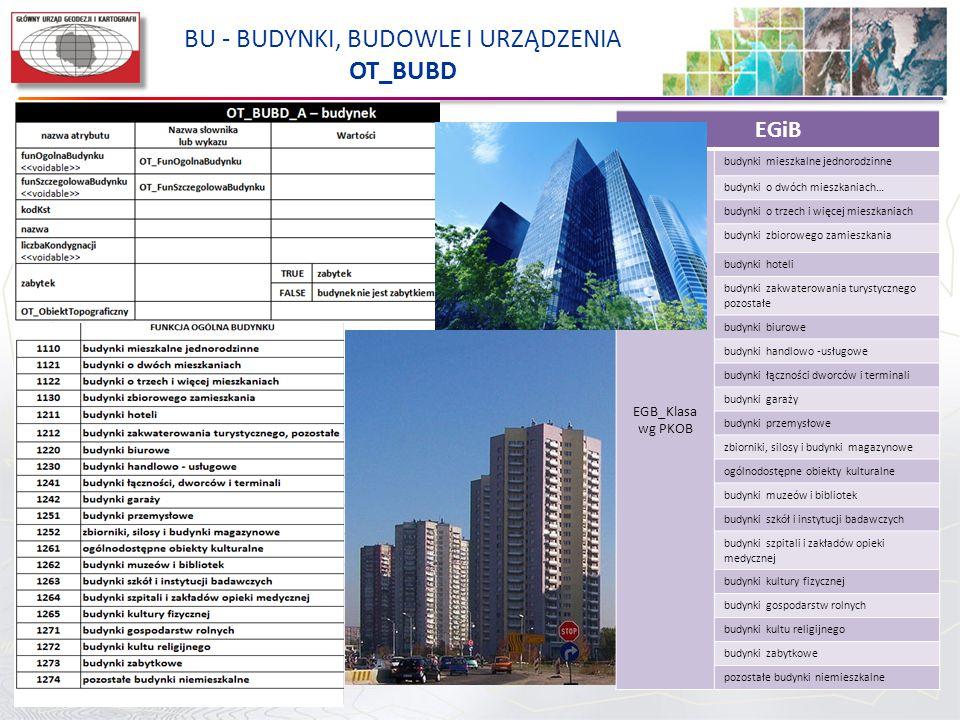 BU - BUDYNKI, BUDOWLE I URZĄDZENIA OT_BUBD EGiB EGB_Klasa wg PKOB budynki mieszkalne jednorodzinne budynki o dwóch mieszkaniach… budynki o trzech i więcej mieszkaniach budynki zbiorowego zamieszkania budynki hoteli budynki zakwaterowania turystycznego pozostałe budynki biurowe budynki handlowo -usługowe budynki łączności dworców i terminali budynki garaży budynki przemysłowe zbiorniki, silosy i budynki magazynowe ogólnodostępne obiekty kulturalne budynki muzeów i bibliotek budynki szkół i instytucji badawczych budynki szpitali i zakładów opieki medycznej budynki kultury fizycznej budynki gospodarstw rolnych budynki kultu religijnego budynki zabytkowe pozostałe budynki niemieszkalne