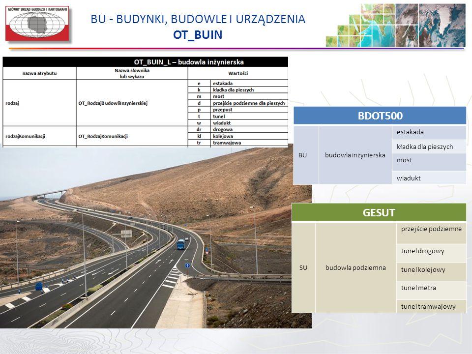 BU - BUDYNKI, BUDOWLE I URZĄDZENIA OT_BUIN BDOT500 BUbudowla inżynierska estakada kładka dla pieszych most wiadukt GESUT SUbudowla podziemna przejście