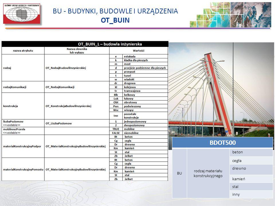 BU - BUDYNKI, BUDOWLE I URZĄDZENIA OT_BUIN BDOT500 BU rodzaj materiału konstrukcyjnego beton cegła drewno kamień stal inny