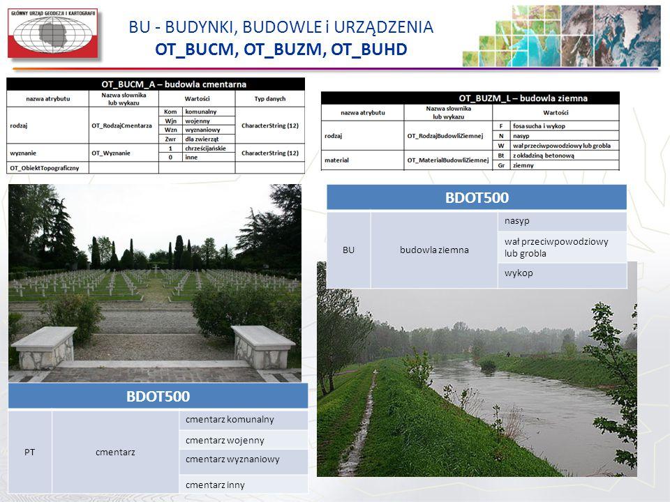 BU - BUDYNKI, BUDOWLE i URZĄDZENIA OT_BUCM, OT_BUZM, OT_BUHD BDOT500 PTcmentarz cmentarz komunalny cmentarz wojenny cmentarz wyznaniowy cmentarz inny