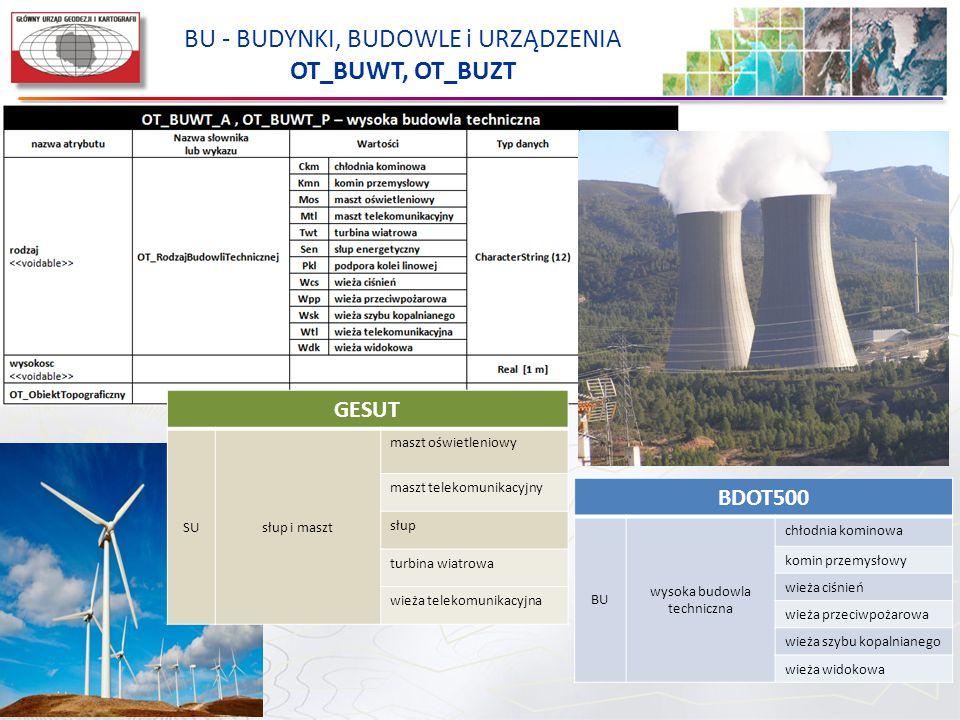 BU - BUDYNKI, BUDOWLE i URZĄDZENIA OT_BUWT, OT_BUZT GESUT SUsłup i maszt maszt oświetleniowy maszt telekomunikacyjny słup turbina wiatrowa wieża telekomunikacyjna BDOT500 BU wysoka budowla techniczna chłodnia kominowa komin przemysłowy wieża ciśnień wieża przeciwpożarowa wieża szybu kopalnianego wieża widokowa
