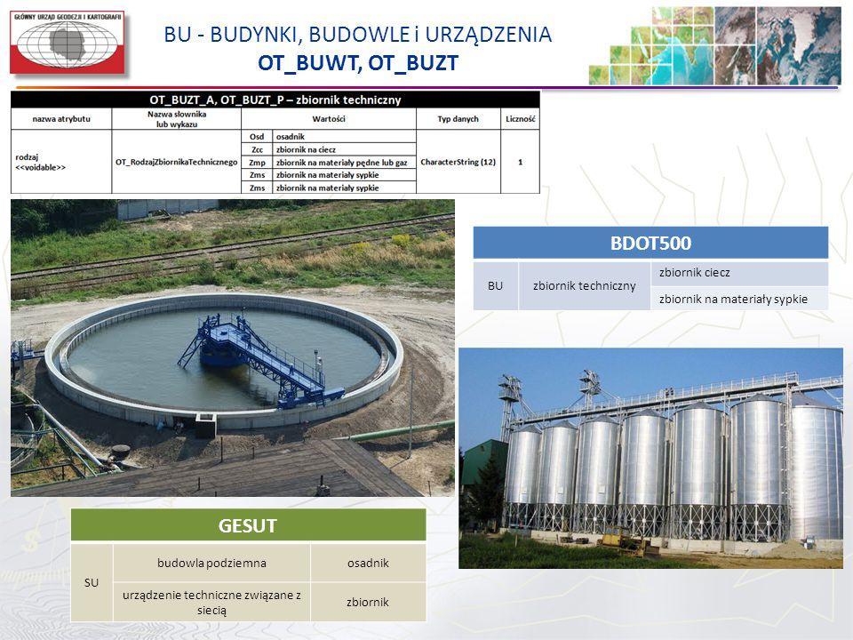 BU - BUDYNKI, BUDOWLE i URZĄDZENIA OT_BUWT, OT_BUZT BDOT500 BUzbiornik techniczny zbiornik ciecz zbiornik na materiały sypkie GESUT SU budowla podziem