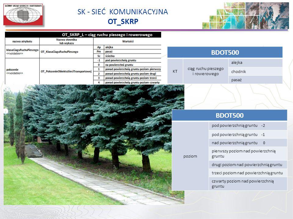 SK - SIEĆ KOMUNIKACYJNA OT_SKRP BDOT500 KT ciąg ruchu pieszego i rowerowego alejka chodnik pasaż BDOT500 poziom pod powierzchnią gruntu -2 pod powierz