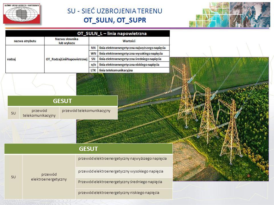 SU - SIEĆ UZBROJENIA TERENU OT_SULN, OT_SUPR GESUT SU przewód elektroenergetyczny przewód elektroenergetyczny najwyższego napięcia przewód elektroenergetyczny wysokiego napięcia Przewód elektroenergetyczny średniego napięcia przewód elektroenergetyczny niskiego napięcia GESUT SU przewód telekomunikacyjny
