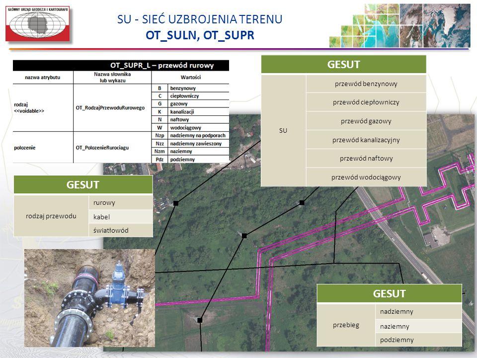SU - SIEĆ UZBROJENIA TERENU OT_SULN, OT_SUPR GESUT SU przewód benzynowy przewód ciepłowniczy przewód gazowy przewód kanalizacyjny przewód naftowy prze