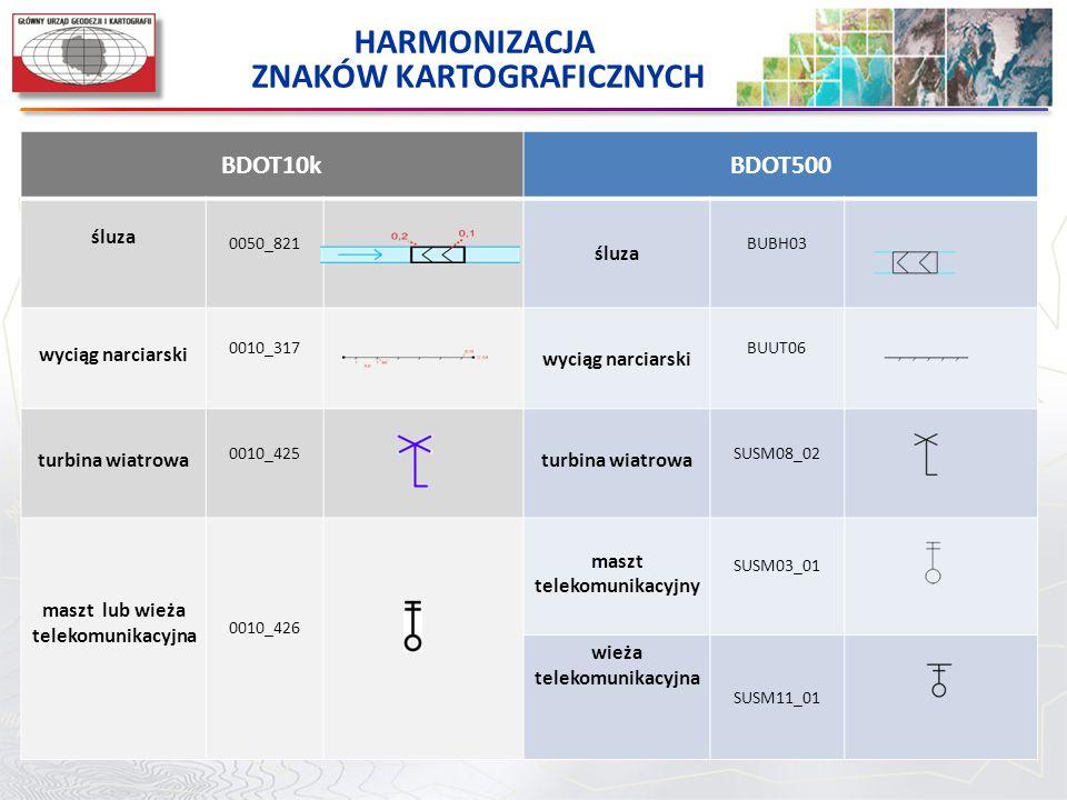 BDOT10kBDOT500 śluza 0050_821 śluza BUBH03 wyciąg narciarski 0010_317 wyciąg narciarski BUUT06 turbina wiatrowa 0010_425 turbina wiatrowa SUSM08_02 maszt lub wieża telekomunikacyjna 0010_426 maszt telekomunikacyjny SUSM03_01 wieża telekomunikacyjna SUSM11_01 HARMONIZACJA ZNAKÓW KARTOGRAFICZNYCH