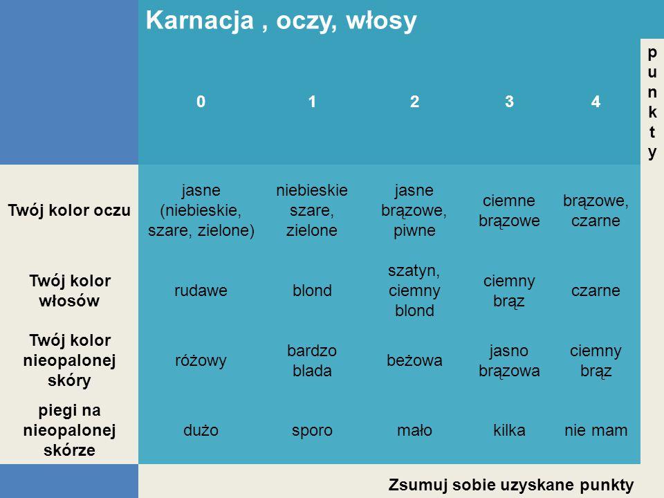 Karnacja, oczy, włosy 01234 punktypunkty Twój kolor oczu jasne (niebieskie, szare, zielone) niebieskie szare, zielone jasne brązowe, piwne ciemne brąz