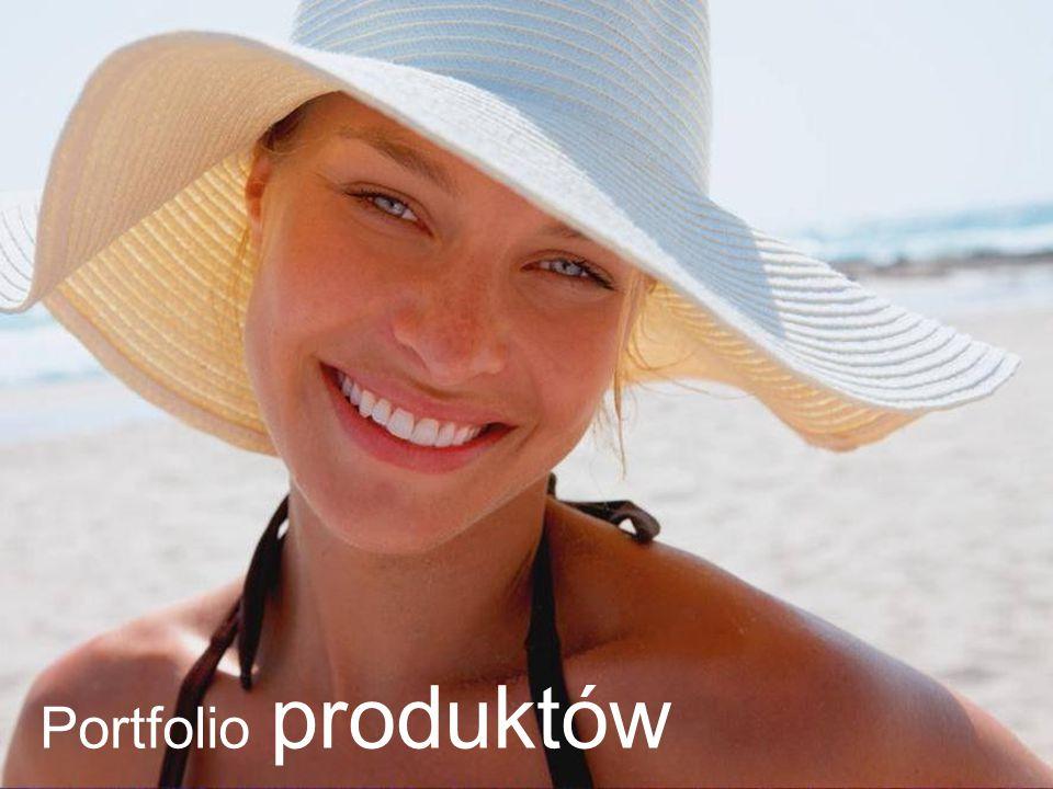Portfolio produktów