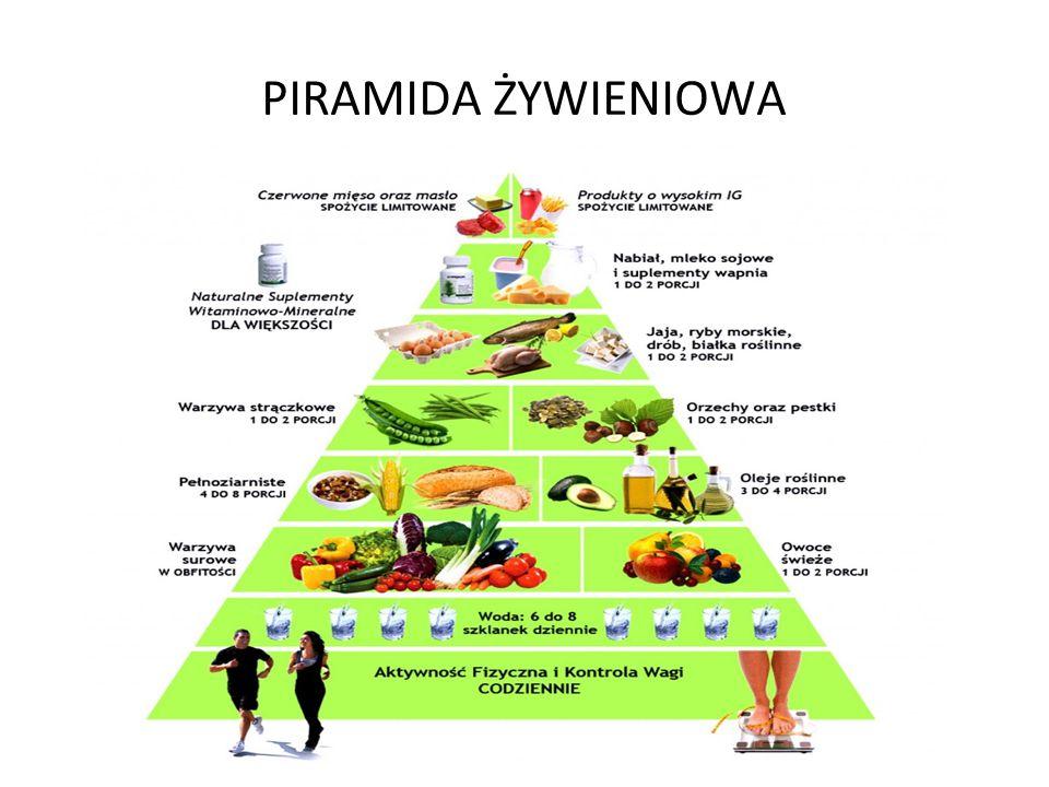 I POZIOM – AKTYWNOŚĆ FIZYCZNA Ruch zosta ł uznany za nieodzowny element łą cz ą cy si ę ze zdrowiem i dlatego znalaz ł si ę u podstawy piramidy, czyli na pierwszym poziomie.