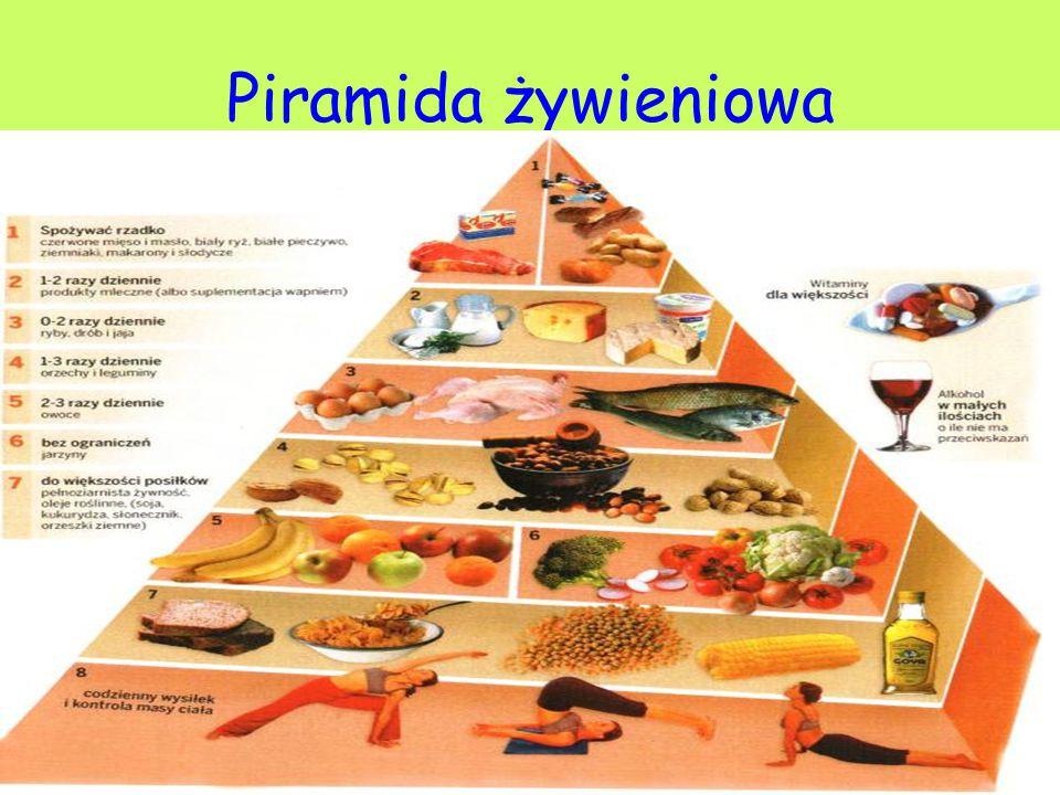 PODSTAWA PIRAMIDY: AKTYWNOŚĆ FIZYCZNA Sama, nawet najzdrowsza dieta nie wystarczy.
