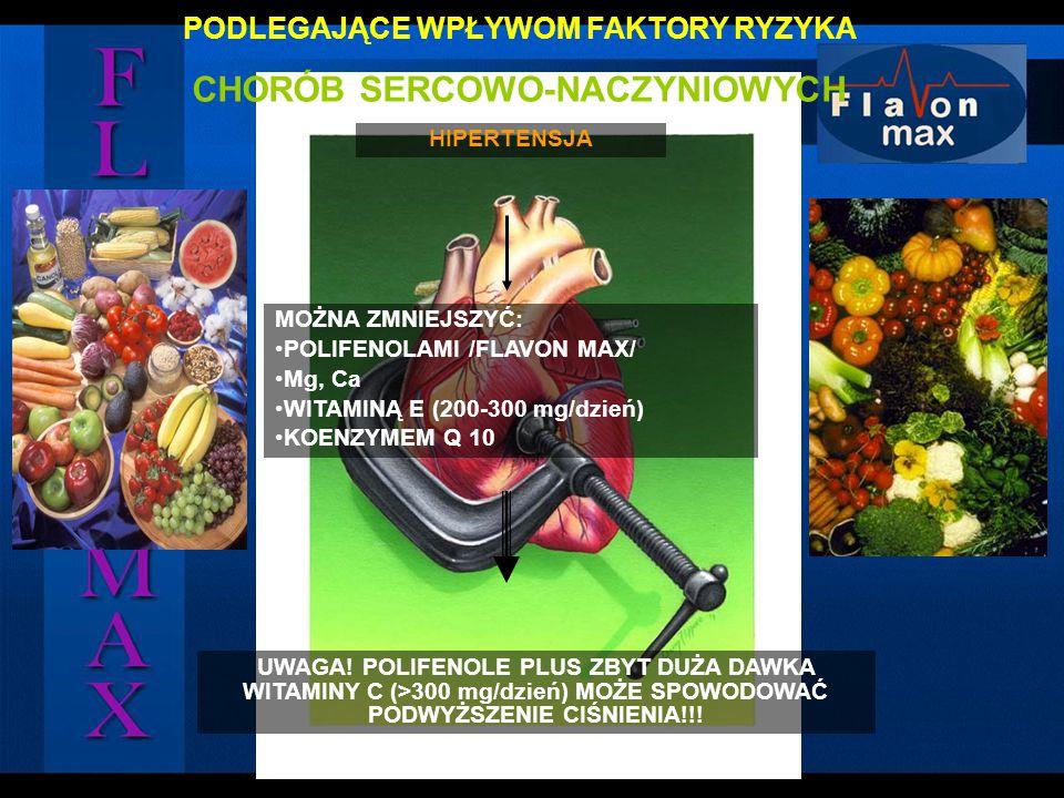 PODLEGAJĄCE WPŁYWOM FAKTORY RYZYKA CHORÓB SERCOWO-NACZYNIOWYCH HIPERTENSJA MOŻNA ZMNIEJSZYĆ: POLIFENOLAMI /FLAVON MAX/ Mg, Ca WITAMINĄ E (200-300 mg/d
