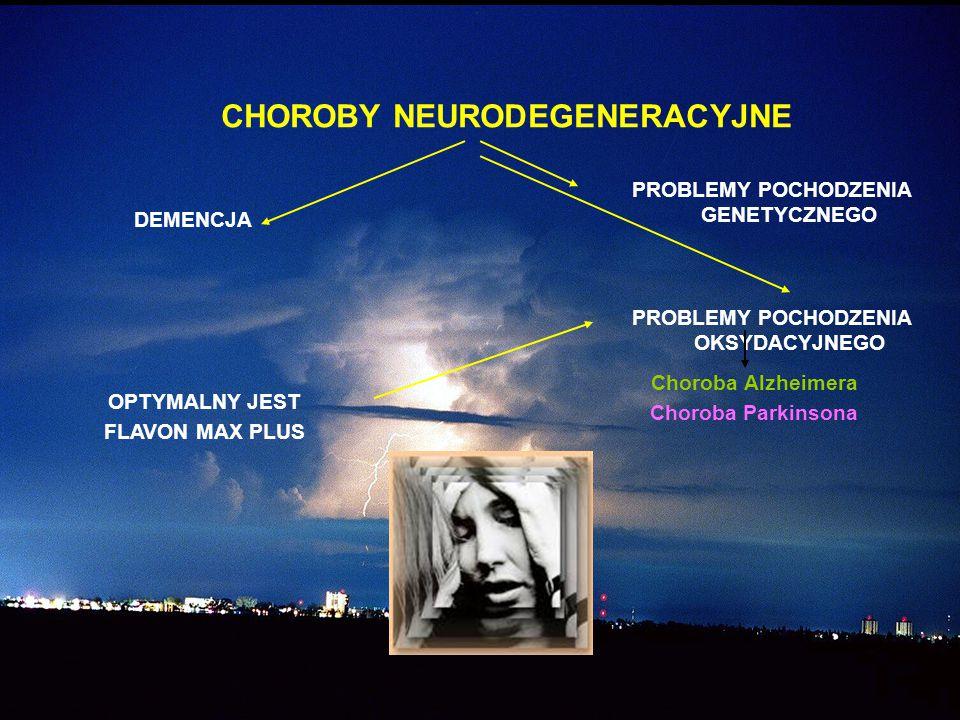 CHOROBY NEURODEGENERACYJNE DEMENCJA PROBLEMY POCHODZENIA OKSYDACYJNEGO PROBLEMY POCHODZENIA GENETYCZNEGO Choroba Alzheimera Choroba Parkinsona OPTYMAL