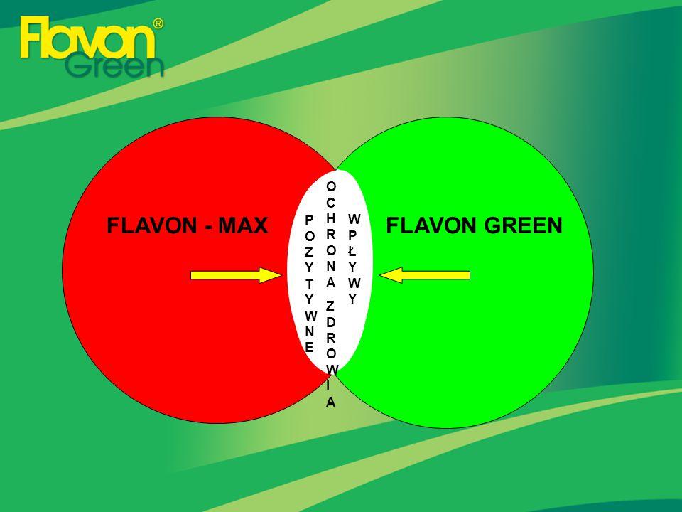 FLAVON - MAXFLAVON GREEN POZYTYWNEPOZYTYWNE OCHRONAZDROWIAOCHRONAZDROWIA WPŁYWYWPŁYWY