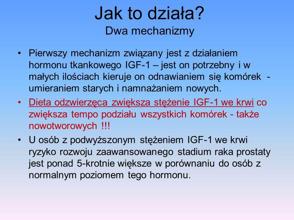 Jak to działa? Dwa mechanizmy Pierwszy mechanizm związany jest z działaniem hormonu tkankowego IGF-1 – jest on potrzebny i w małych ilościach kieruje