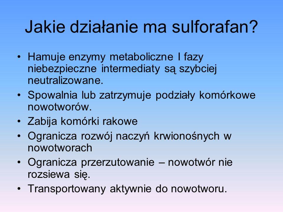 Jakie działanie ma sulforafan? Hamuje enzymy metaboliczne I fazy niebezpieczne intermediaty są szybciej neutralizowane. Spowalnia lub zatrzymuje podzi