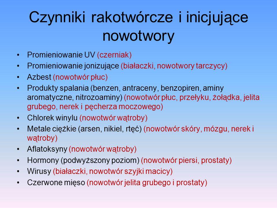 Czynniki rakotwórcze i inicjujące nowotwory Promieniowanie UV (czerniak) Promieniowanie jonizujące (białaczki, nowotwory tarczycy) Azbest (nowotwór płuc) Produkty spalania (benzen, antraceny, benzopiren, aminy aromatyczne, nitrozoaminy) (nowotwór płuc, przełyku, żołądka, jelita grubego, nerek i pęcherza moczowego) Chlorek winylu (nowotwór wątroby) Metale ciężkie (arsen, nikiel, rtęć) (nowotwór skóry, mózgu, nerek i wątroby) Aflatoksyny (nowotwór wątroby) Hormony (podwyższony poziom) (nowotwór piersi, prostaty) Wirusy (białaczki, nowotwór szyjki macicy) Czerwone mięso (nowotwór jelita grubego i prostaty)