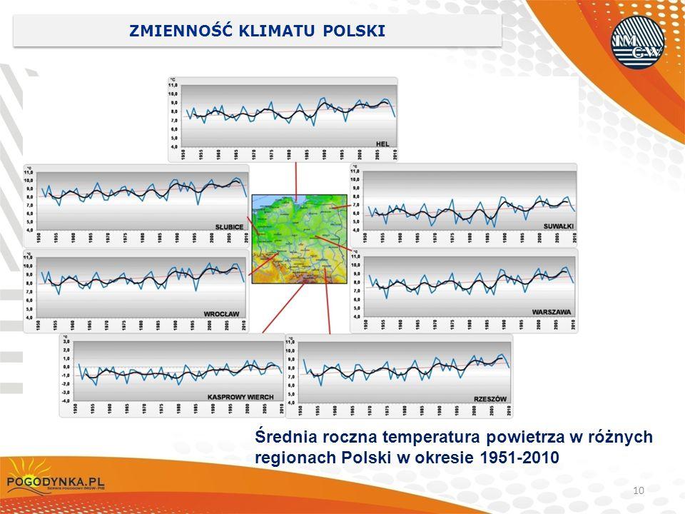 10 ZMIENNOŚĆ KLIMATU POLSKI Średnia roczna temperatura powietrza w różnych regionach Polski w okresie 1951-2010