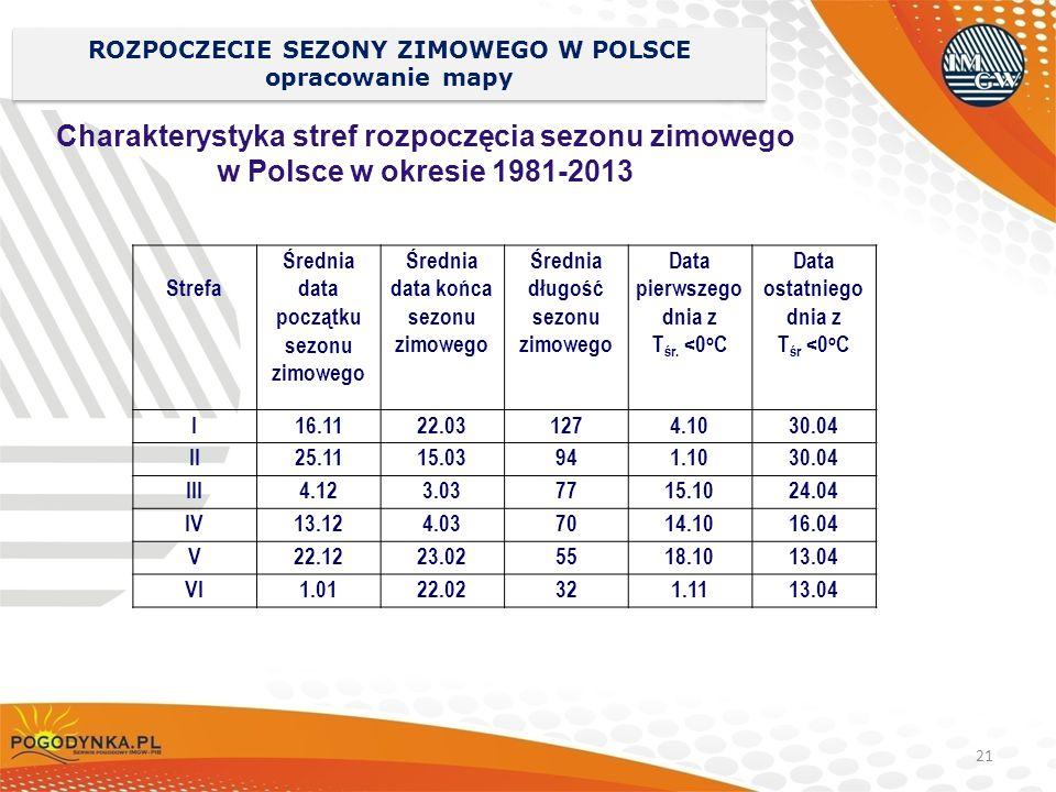 21 ROZPOCZECIE SEZONY ZIMOWEGO W POLSCE opracowanie mapy Charakterystyka stref rozpoczęcia sezonu zimowego w Polsce w okresie 1981-2013 Strefa Średnia