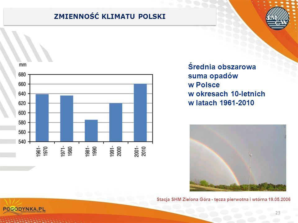 23 ZMIENNOŚĆ KLIMATU POLSKI Średnia obszarowa suma opadów w Polsce w okresach 10-letnich w latach 1961-2010 Stacja SHM Zielona Góra - tęcza pierwotna