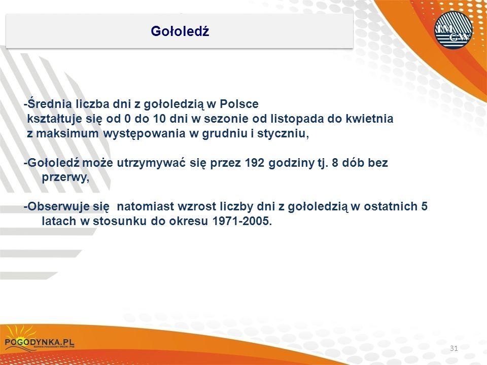 31 Gołoledź -Średnia liczba dni z gołoledzią w Polsce kształtuje się od 0 do 10 dni w sezonie od listopada do kwietnia z maksimum występowania w grudn