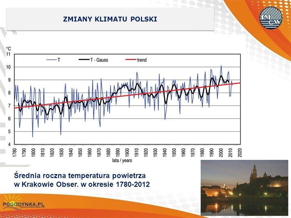 4 Średnia roczna temperatura powietrza w Krakowie Obser. w okresie 1780-2012 ZMIANY KLIMATU POLSKI