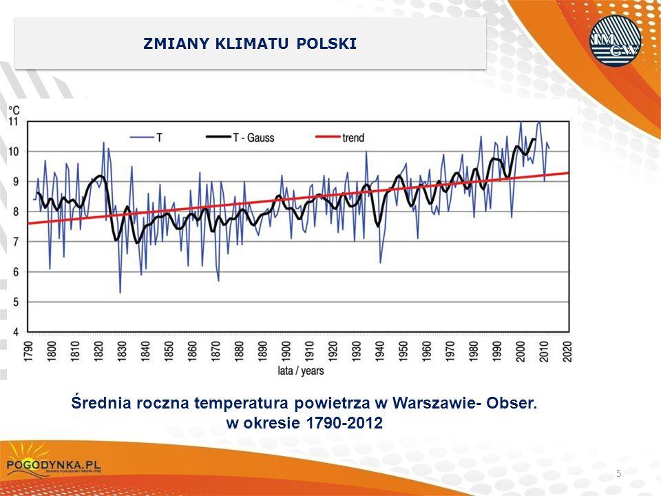 5 Średnia roczna temperatura powietrza w Warszawie- Obser. w okresie 1790-2012 ZMIANY KLIMATU POLSKI