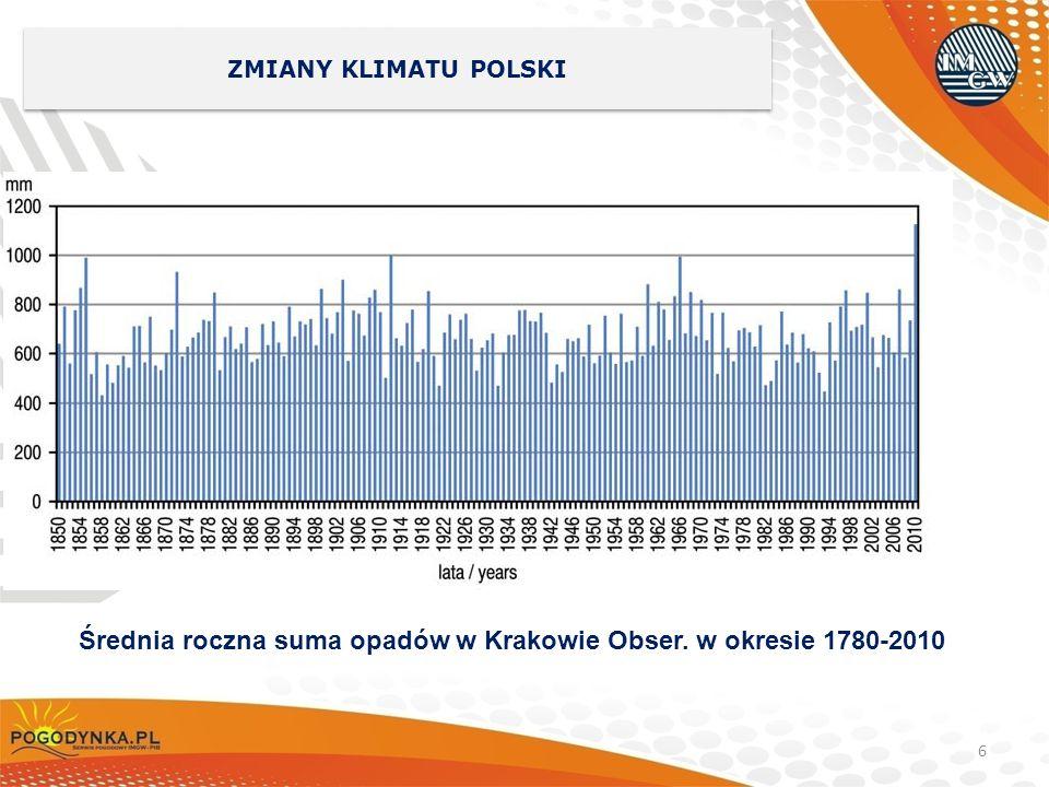 6 Średnia roczna suma opadów w Krakowie Obser. w okresie 1780-2010 ZMIANY KLIMATU POLSKI