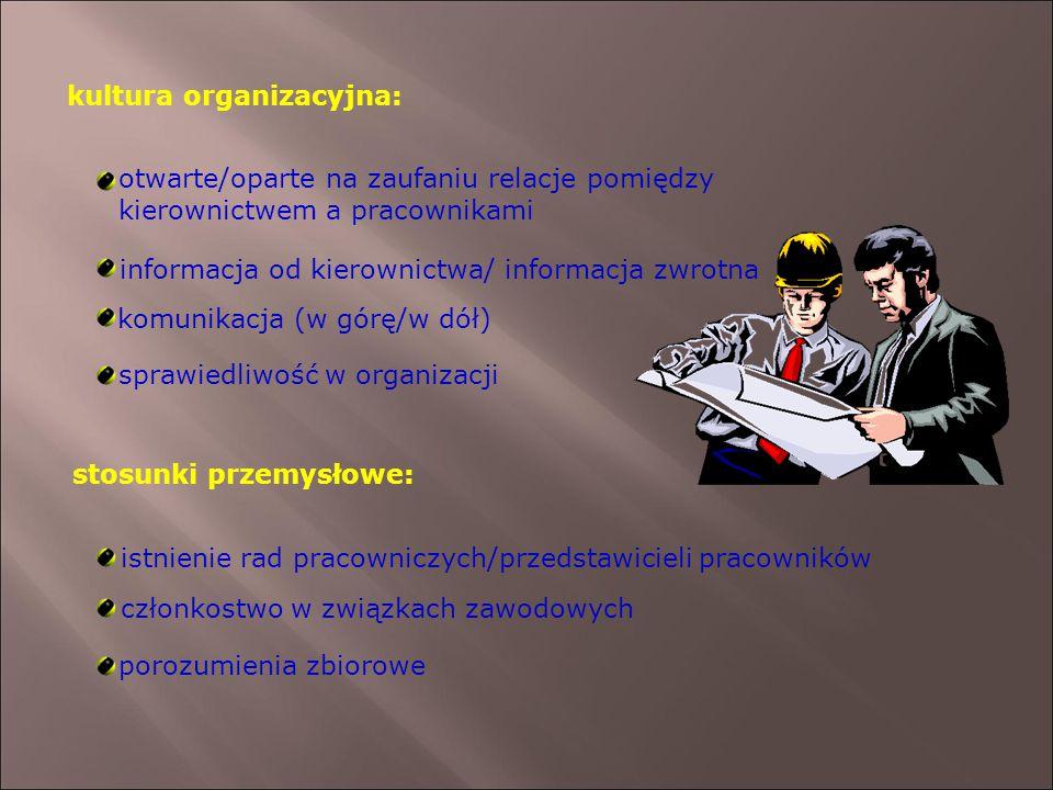 kultura organizacyjna: stosunki przemysłowe: otwarte/oparte na zaufaniu relacje pomiędzy kierownictwem a pracownikami komunikacja (w górę/w dół) sprawiedliwość w organizacji istnienie rad pracowniczych/przedstawicieli pracowników członkostwo w związkach zawodowych porozumienia zbiorowe informacja od kierownictwa/ informacja zwrotna