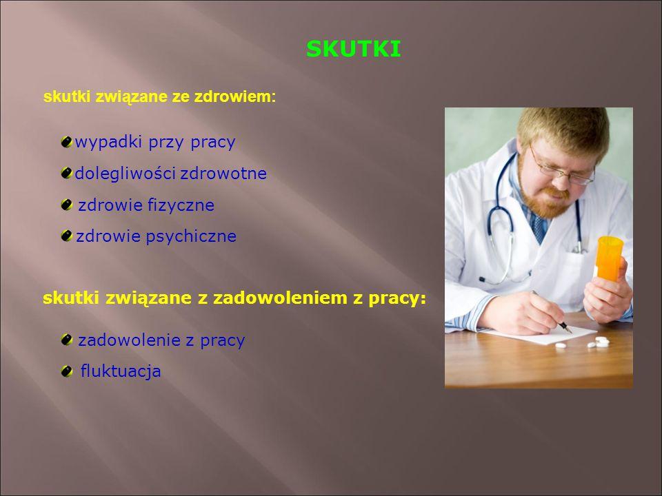 SKUTKI skutki związane ze zdrowiem: skutki związane z zadowoleniem z pracy: wypadki przy pracy dolegliwości zdrowotne zdrowie fizyczne zdrowie psychiczne zadowolenie z pracy fluktuacja