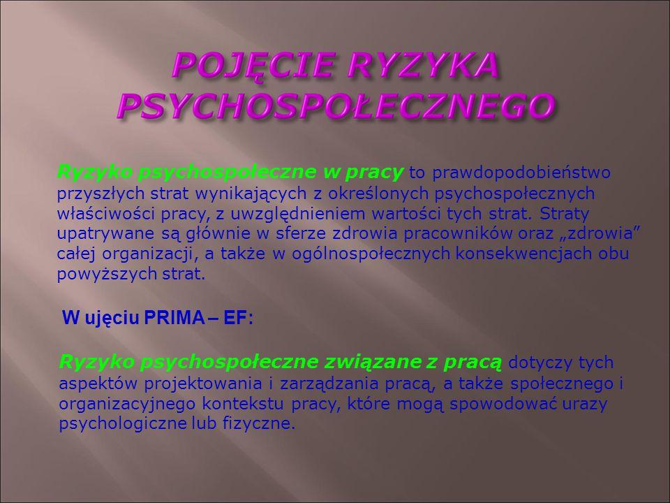 Ryzyko psychospołeczne w pracy to prawdopodobieństwo przyszłych strat wynikających z określonych psychospołecznych właściwości pracy, z uwzględnieniem