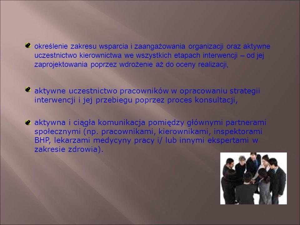 określenie zakresu wsparcia i zaangażowania organizacji oraz aktywne uczestnictwo kierownictwa we wszystkich etapach interwencji – od jej zaprojektowa