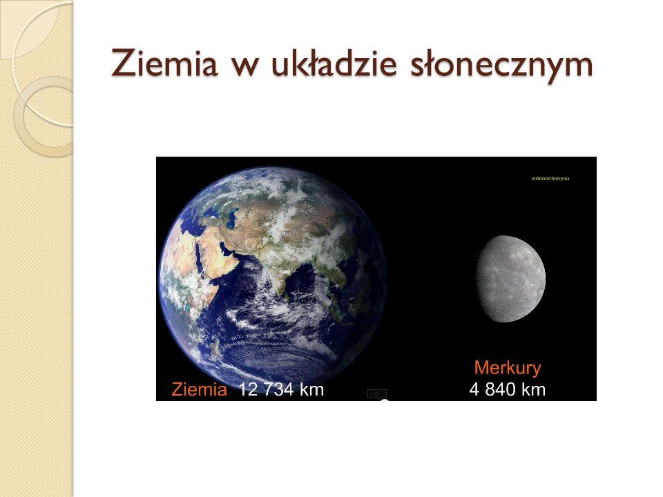 Ziemia w układzie słonecznym