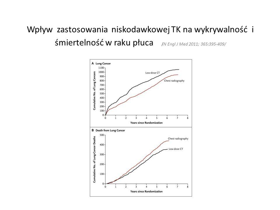 Wpływ zastosowania niskodawkowej TK na wykrywalność i śmiertelność w raku płuca /N Engl J Med 2011; 365:395-409/