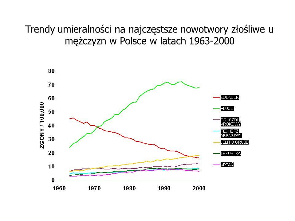 Koszt wykrycia raka płuca W badaniu - gdańskim: 35 803,50 PLN (12651,41 $) szczecińskim: 37 500,00 PLN poznańskim: 36 750,00 PLN