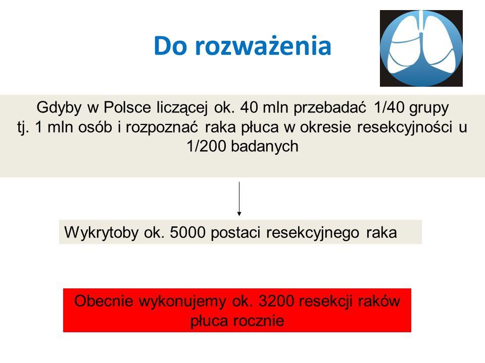 Do rozważenia Gdyby w Polsce liczącej ok. 40 mln przebadać 1/40 grupy tj.