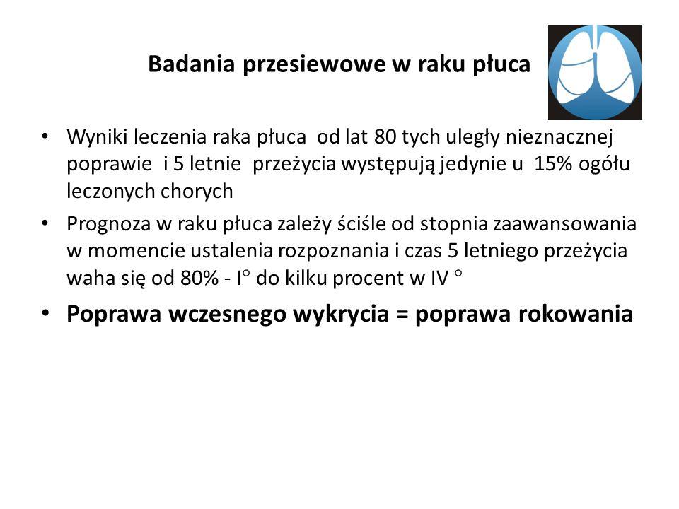 Program wczesnego wykrywania raka płuca w Polsce Szczecin (2008-2011) Kryteria: > 20 paczkolat, 55-65 lat, diagnostyka > 10 mm (wg algorytmu IELCAP) 15020 zdrowych ochotników
