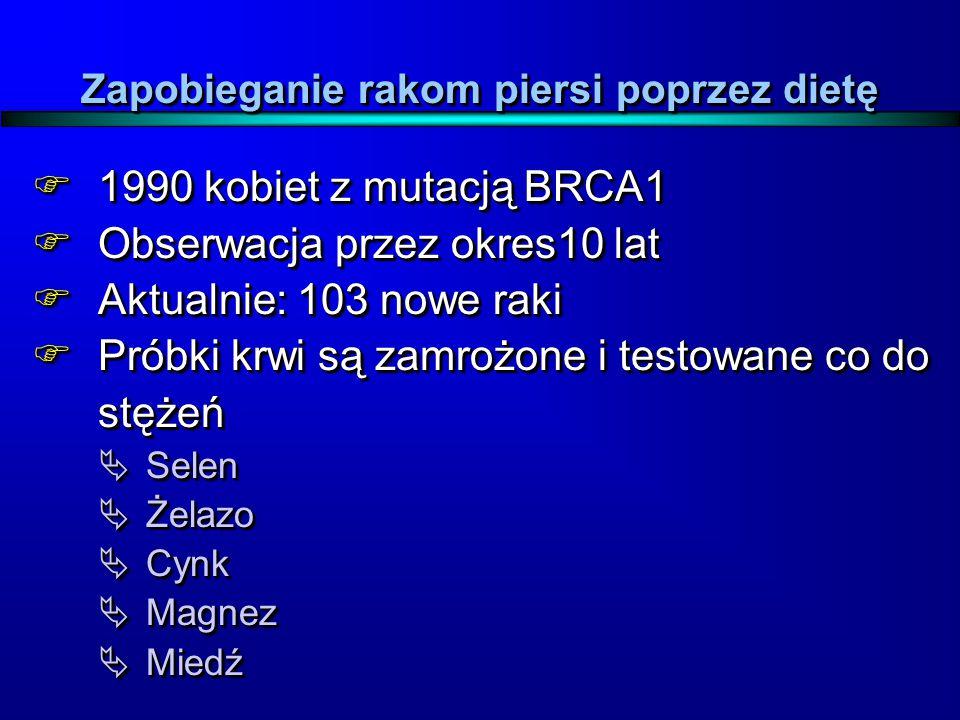  1990 kobiet z mutacją BRCA1  Obserwacja przez okres10 lat  Aktualnie: 103 nowe raki  Próbki krwi są zamrożone i testowane co do stężeń  Selen 
