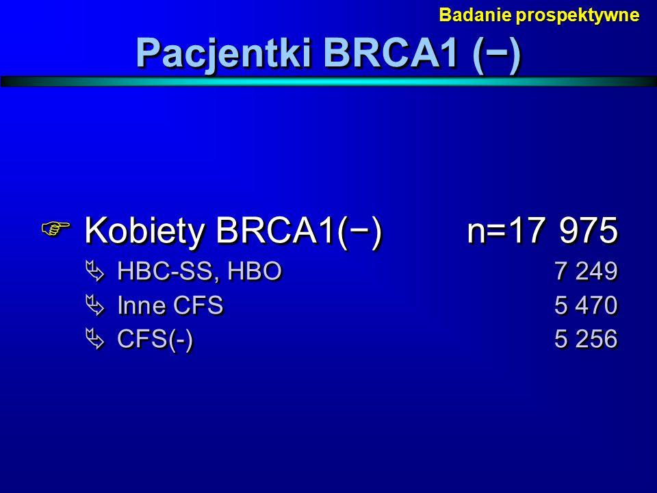  Kobiety BRCA1(−) n=17 975  HBC-SS, HBO7 249  Inne CFS5 470  CFS(-)5 256  Kobiety BRCA1(−) n=17 975  HBC-SS, HBO7 249  Inne CFS5 470  CFS(-)5