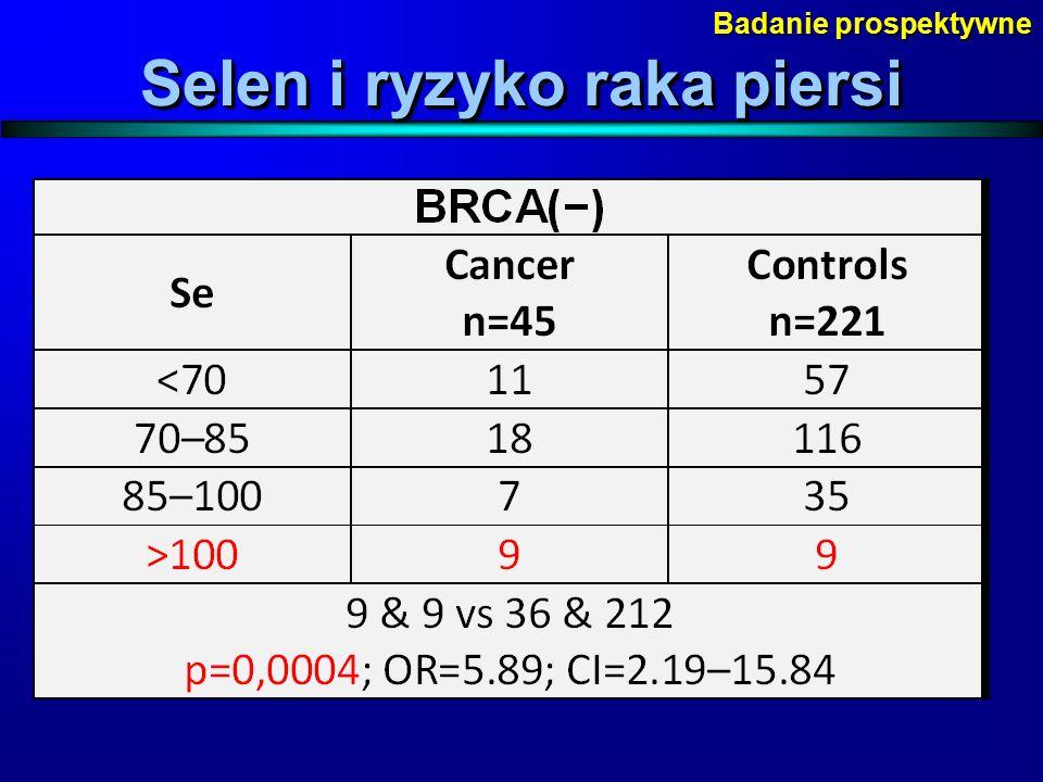 Selen i ryzyko raka piersi Badanie prospektywne