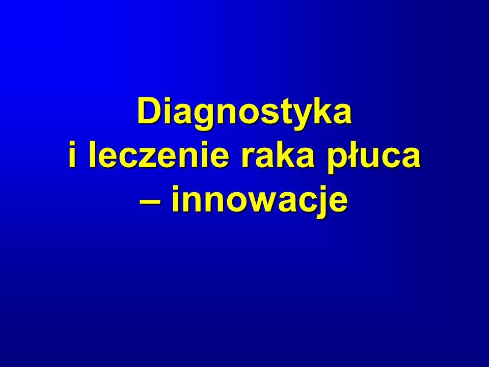 Diagnostyka i leczenie raka płuca – innowacje