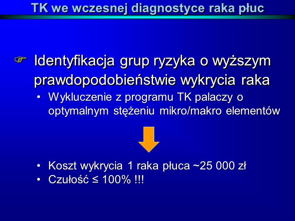 TK we wczesnej diagnostyce raka płuc  Identyfikacja grup ryzyka o wyższym prawdopodobieństwie wykrycia raka Wykluczenie z programu TK palaczy o optym