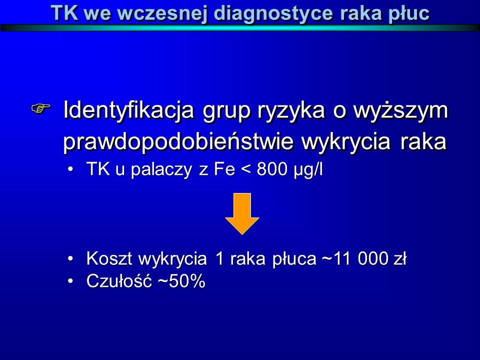TK we wczesnej diagnostyce raka płuc  Identyfikacja grup ryzyka o wyższym prawdopodobieństwie wykrycia raka TK u palaczy z Fe < 800 µg/l Koszt wykryc