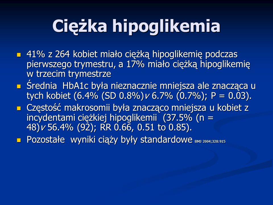 Ciężka hipoglikemia 41% z 264 kobiet miało ciężką hipoglikemię podczas pierwszego trymestru, a 17% miało ciężką hipoglikemię w trzecim trymestrze 41% z 264 kobiet miało ciężką hipoglikemię podczas pierwszego trymestru, a 17% miało ciężką hipoglikemię w trzecim trymestrze Średnia HbA1c była nieznacznie mniejsza ale znacząca u tych kobiet (6.4% (SD 0.8%)v 6.7% (0.7%); P = 0.03).