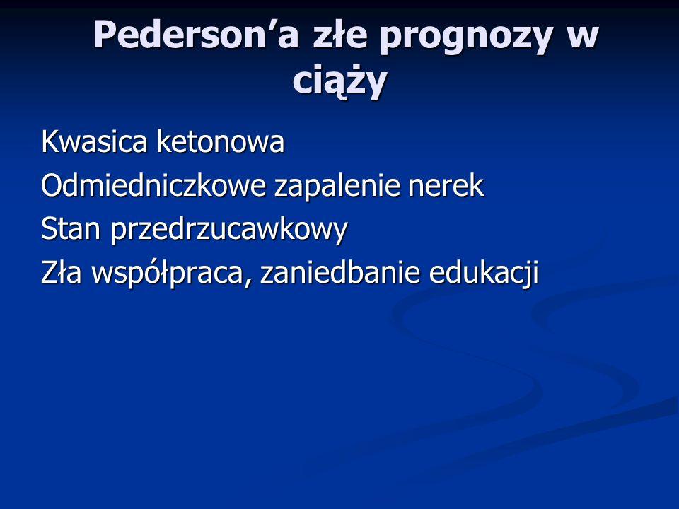 Pederson'a złe prognozy w ciąży Pederson'a złe prognozy w ciąży Kwasica ketonowa Odmiedniczkowe zapalenie nerek Stan przedrzucawkowy Zła współpraca, zaniedbanie edukacji