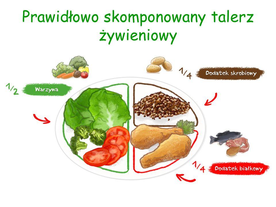 Prawidłowo skomponowany talerz żywieniowy