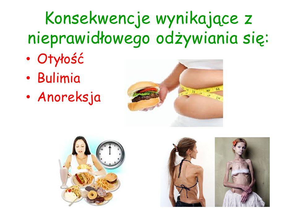 Konsekwencje wynikające z nieprawidłowego odżywiania się: Otyłość Bulimia Anoreksja