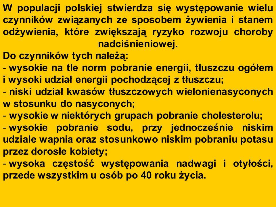 W populacji polskiej stwierdza się występowanie wielu czynników związanych ze sposobem żywienia i stanem odżywienia, które zwiększają ryzyko rozwoju choroby nadciśnieniowej.