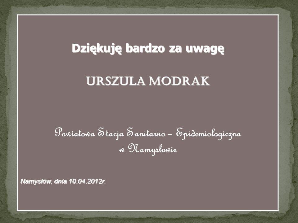 Dziękuję bardzo za uwagę Urszula Modrak Powiatowa Stacja Sanitarno – Epidemiologiczna w Namysłowie Namysłów, dnia 10.04.2012r.